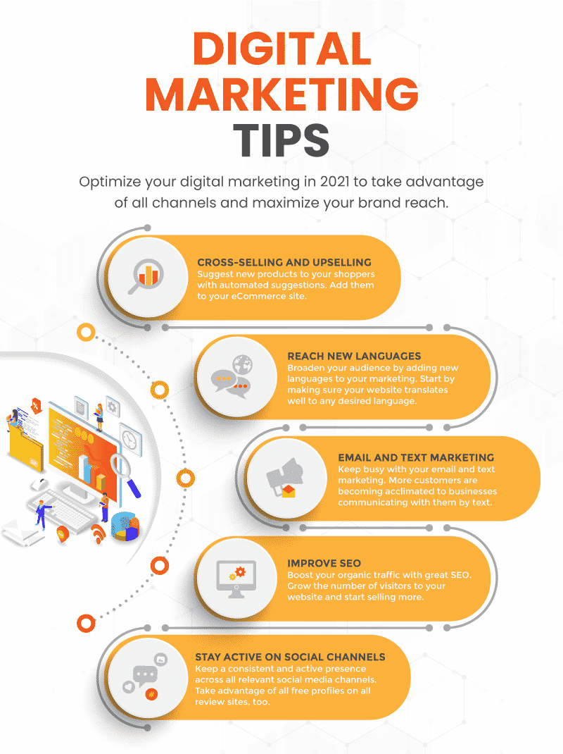 Infographic showing 5 digital marketing tips for retailers