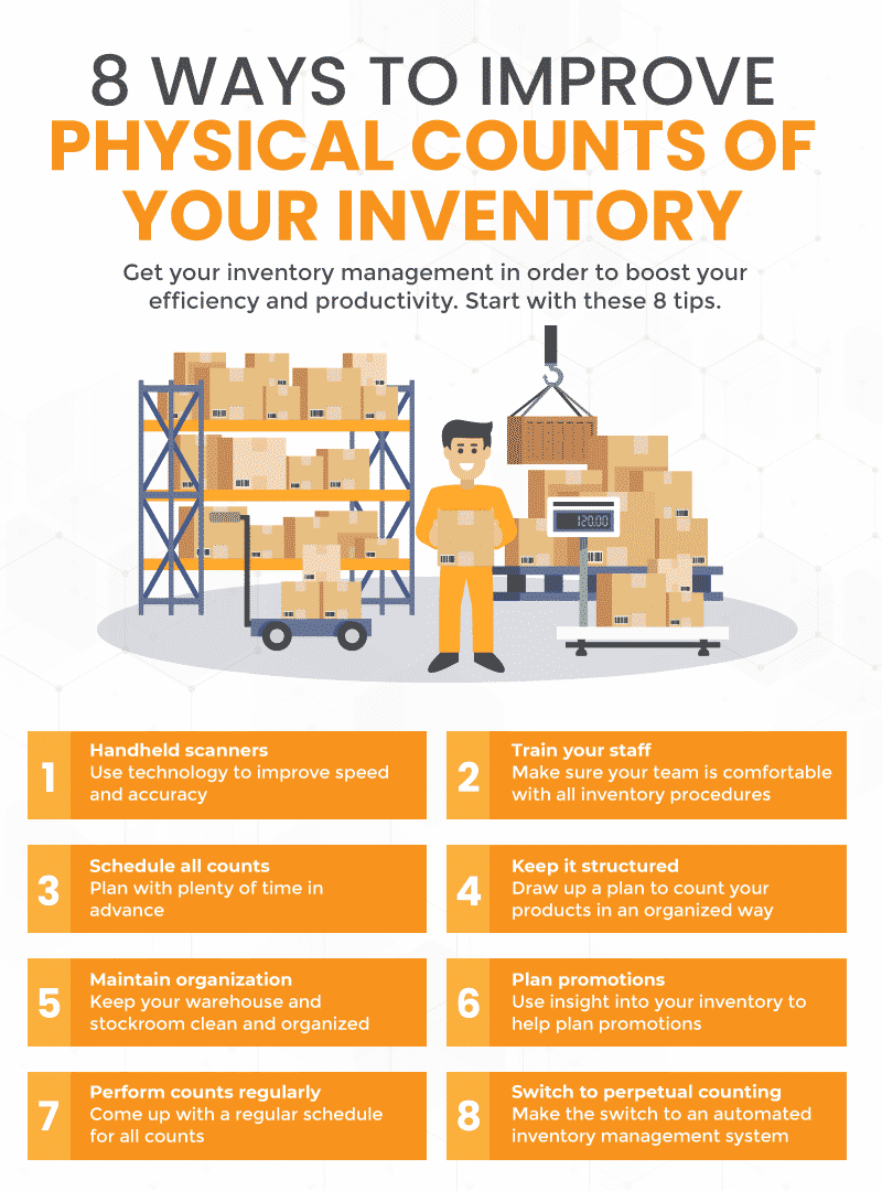 Infographic showing 8 ways that businesses can use a physical inventory count to conduct their inventory management