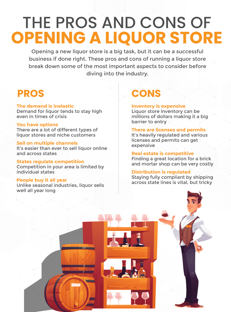 Infograph on the pros and cons of opening a liquor store