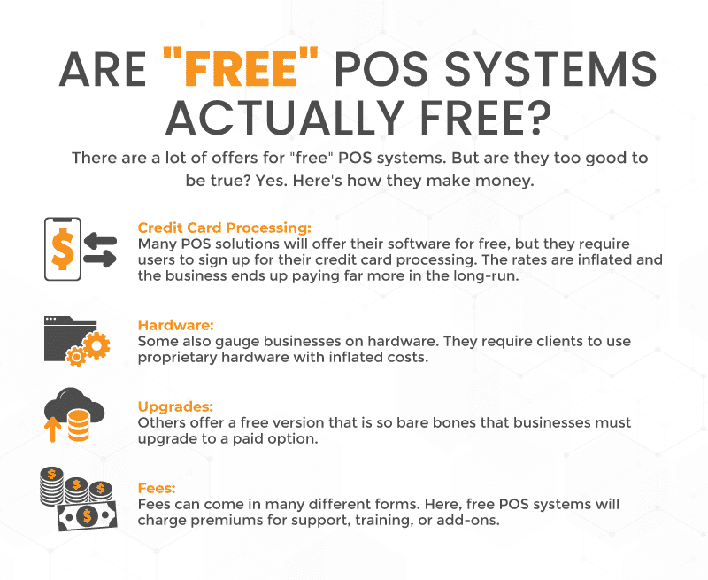 how do free pos systems work infograph