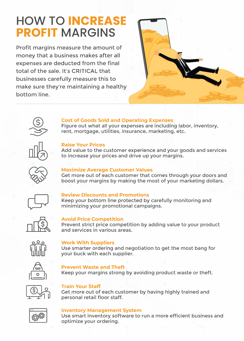 Infograph for business owners with 9 ways on how to increase profit margins and improve their bottom line