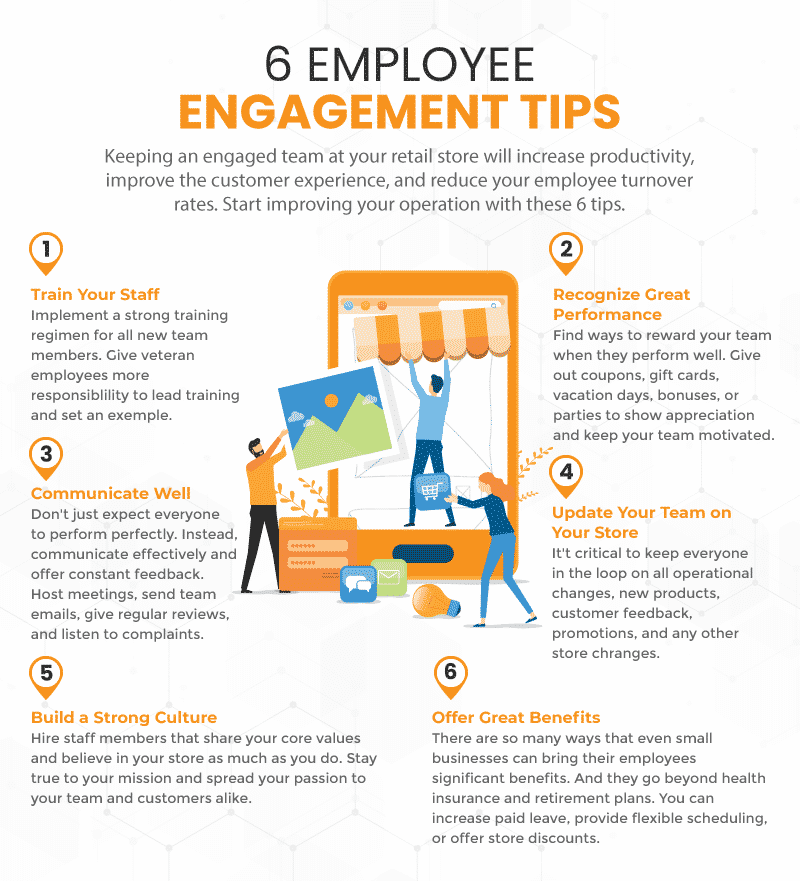 Infograph showing 6 common employee engagement tips including strong training, rewards, good communication, and a strong culture