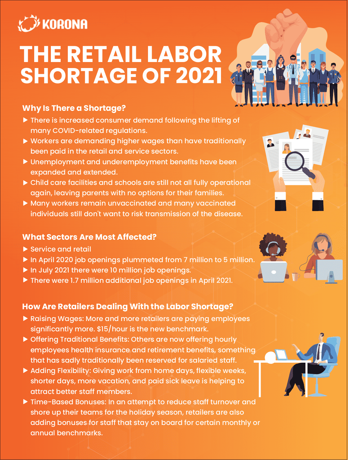 Image showing the reasons for the retail labor shortage of 2021, the industries that it's most affecting, and how business owners can help recruit new employees