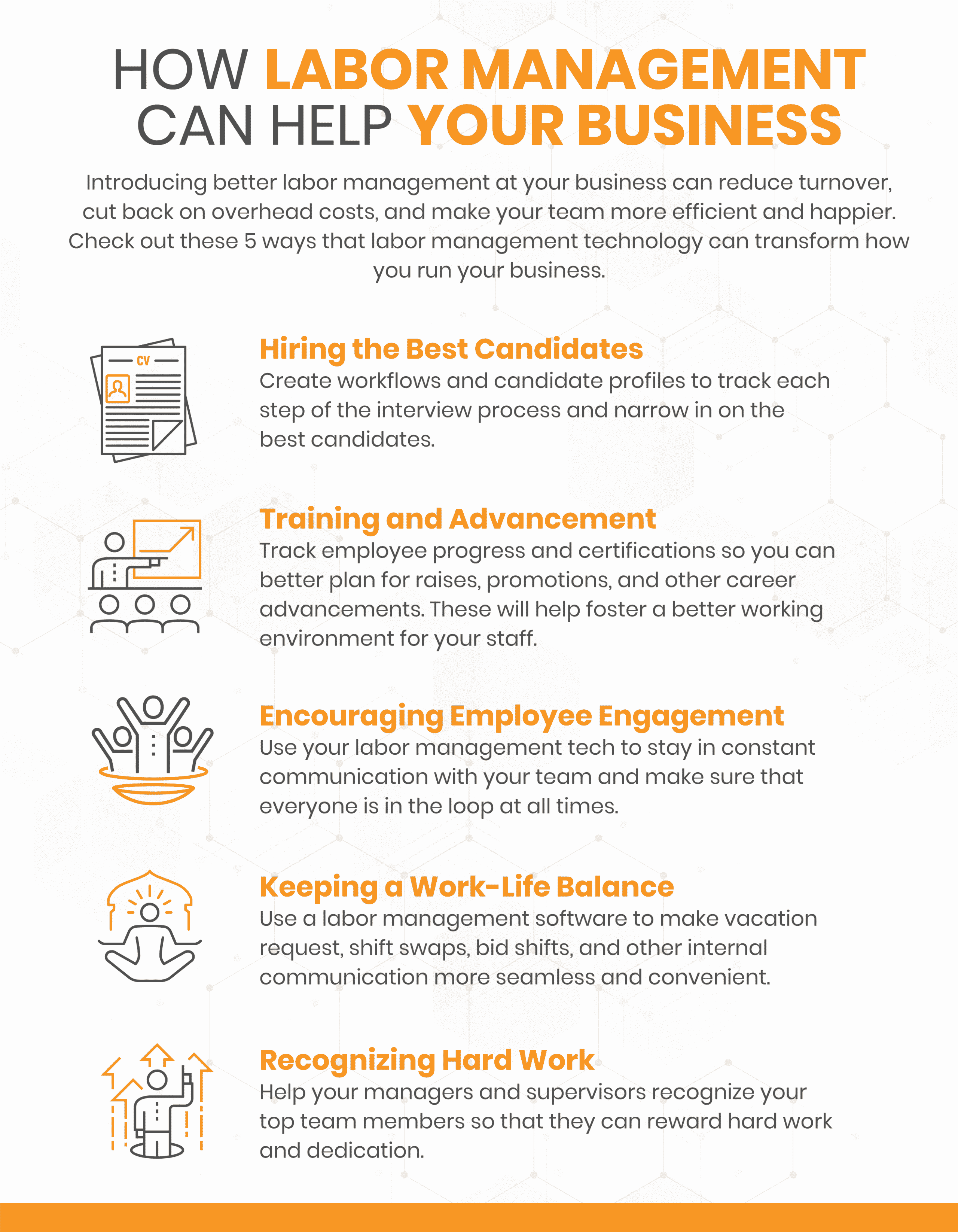 Infographic listing the top 5 ways that labor management software can help reduce employee turnover