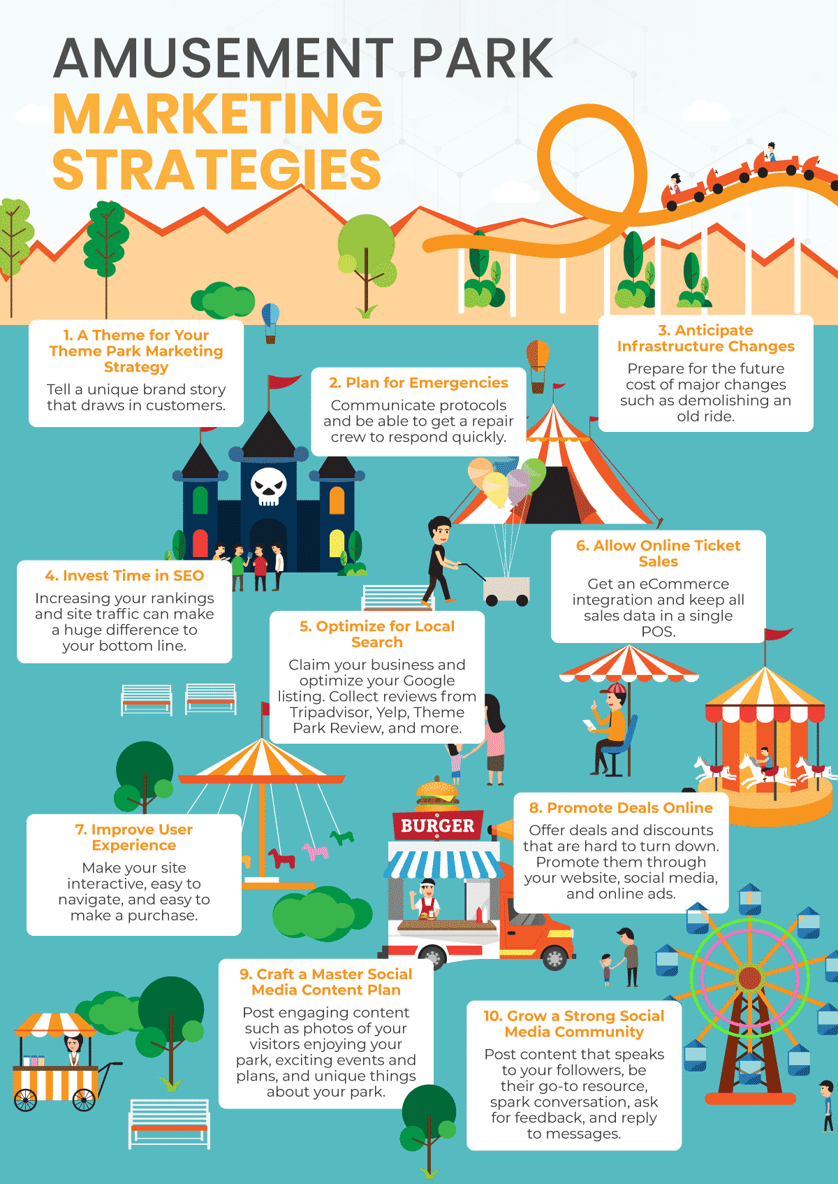10 Amusement park marketing strategies infographic featuring rides and concessions
